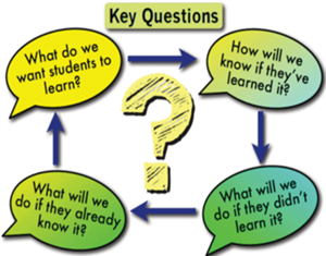 Professional Learning Community key Questions